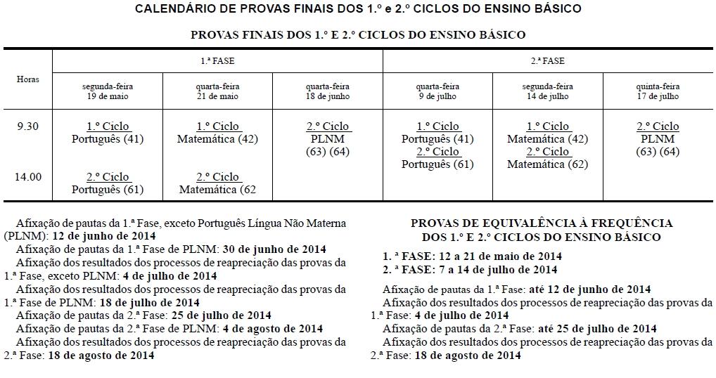 provas finais 1º e 2º ciclos
